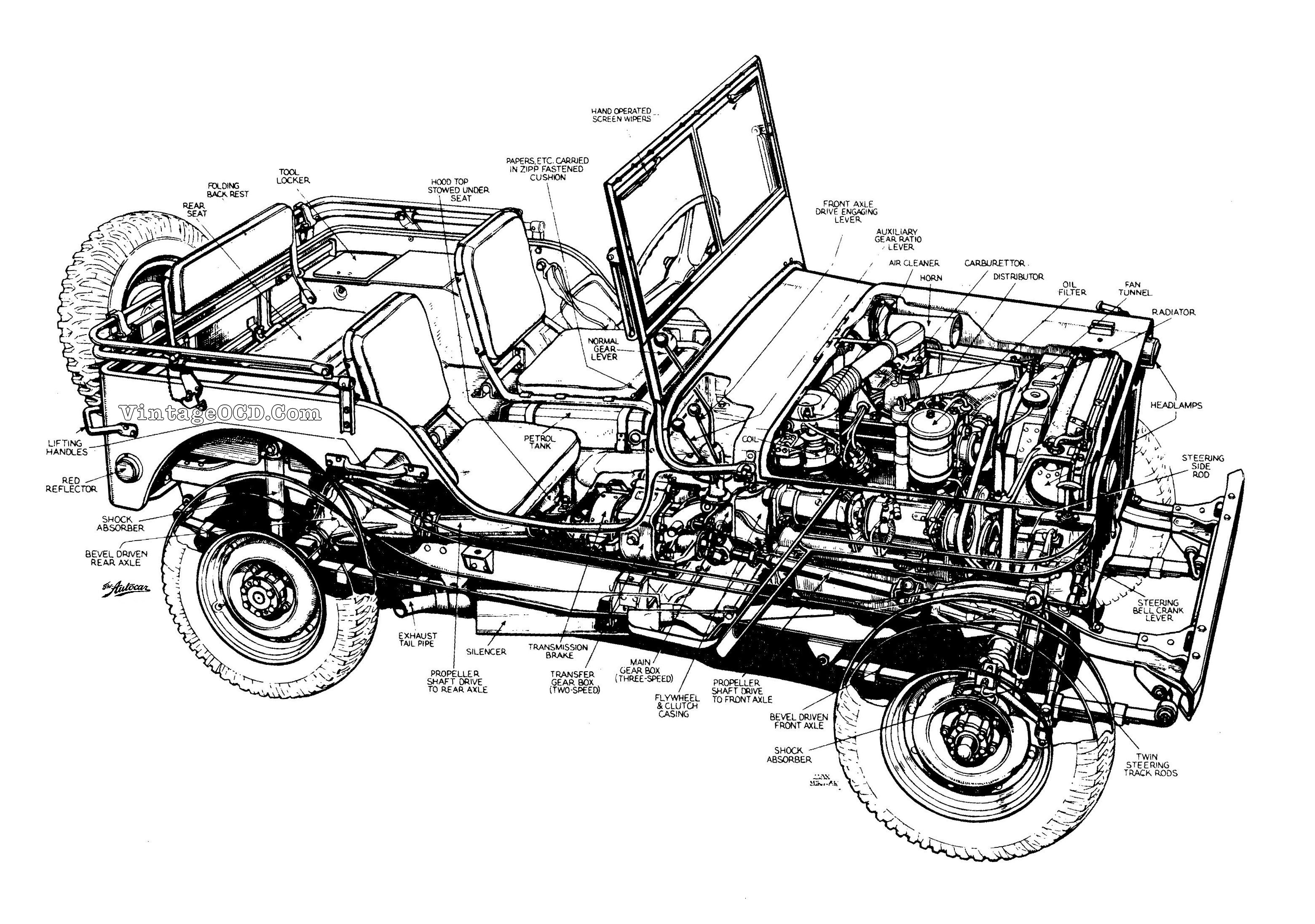 willys cj2 jeep wiring diagram